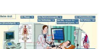 اصطلاحات پزشکی به زبان آلمانی