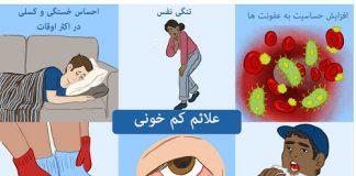 بیماری کم خونی - گروه علوم پزشکی - کادر درمان طب لاین - پرستاری - سلول های قرمز خون